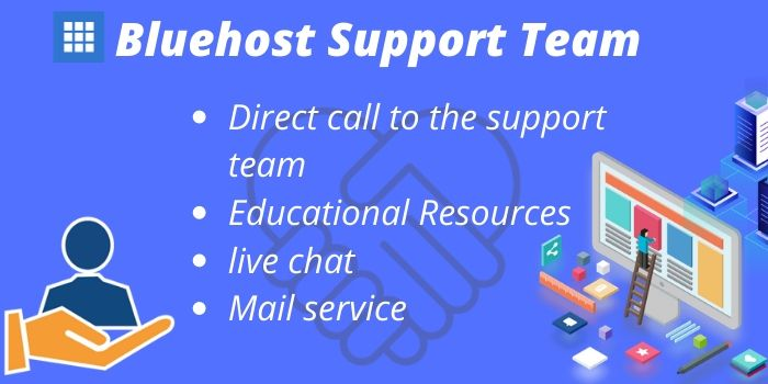 Bluehost support services