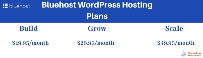 Bluehost WordPress Coupon Code