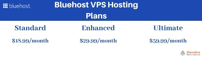 Bluehost VPS Coupon Code