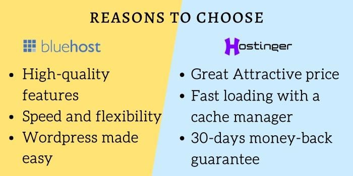 Bluehost vs Hostinger Reasons