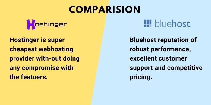 Bluehost vs Hostinger