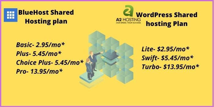 Bluehost VS A2Hosting Plan