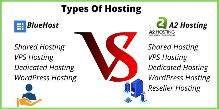 Bluehost VS A2Hosting Web Hosting