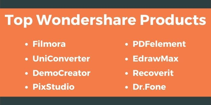 top Wondershare Products